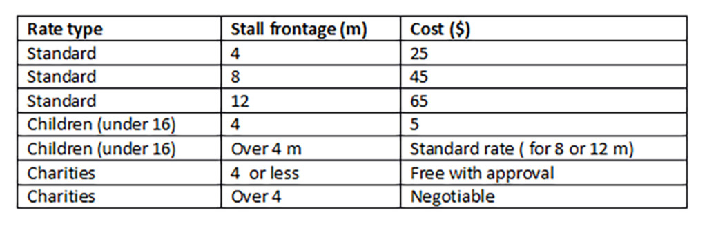 Stall Prices table